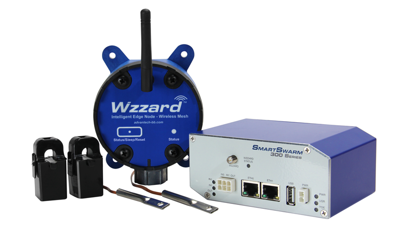 Wzzard Mesh Starter Kits